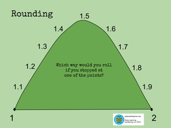 Rounding visual: Pretend you're a rolly polly bug on a trip over a hill.
