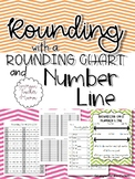 Rounding with Rounding Charts and a Number Line