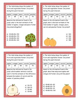 Rounding/Estimating Problem Solving Task Cards