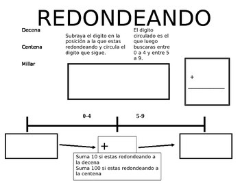 Roundingredondear spanish template by belinda resendez tpt roundingredondear spanish template maxwellsz