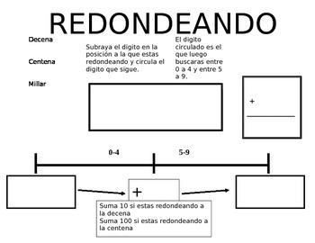 Rounding/Redondear Spanish Template