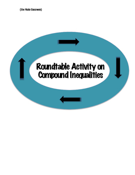Roundtable Activity - Compound Inequalities
