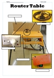 Router Table Worksheet