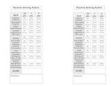 Routine Writing Rubric