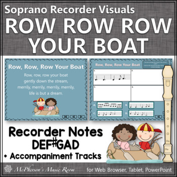 Row, Row, Row Your Boat - Recorder PowerPoint Visuals (Notes DEF#GAD)