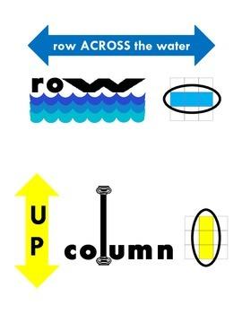 Row vs. Column Visual