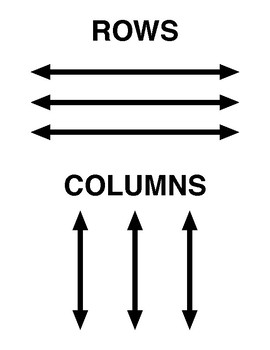 Rows and columns reminder - FREE Poster