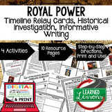 Royal Power Absolutism Timeline, Investigation, & Writing (Paper and Google )