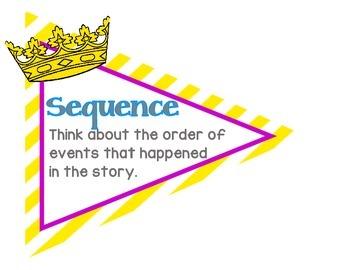 Royal Reading Strategies - Common Core