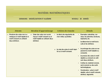 Résultats d'apprentissage et critères d'évaluation MA 2e année