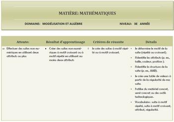 Résultats d'apprentissage et critères d'évaluation MA 3e année