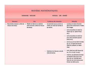 Résultats d'apprentissage et critères d'évaluation Mesure 1re année