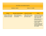 Résultats d'apprentissage et critères d'évaluation Mesure 2e année