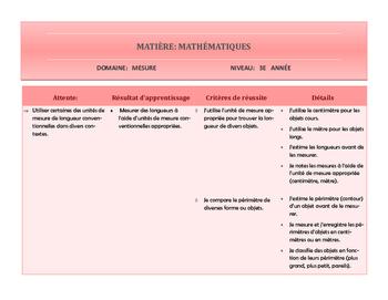 Résultats d'apprentissage et critères d'évaluation Mesure 3e année