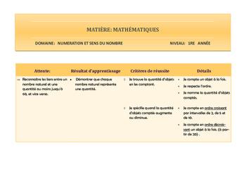 Résultats d'apprentissage et critères d'évaluation NSN 1re année