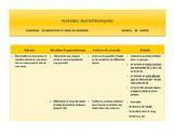 Résultats d'apprentissage et critères d'évaluation NSN 2e année