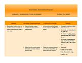 Résultats d'apprentissage et critères d'évaluation NSN 3e année
