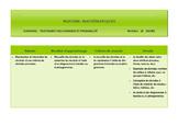 Résultats d'apprentissage et critères d'évaluation TDP 2e année