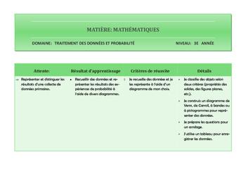 Résultats d'apprentissage et critères d'évaluation TDP 3e année