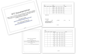 RtI Documentation
