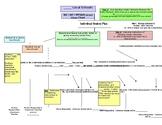 RtI / IAT / MTSS Process Flow Chart