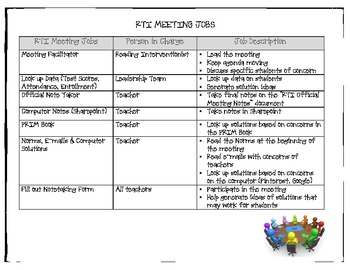 RtI Jobs and Meeting Notetaking Document