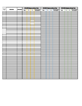 RtI (Response to Intervention) or SST (Student Support Team) Spreadsheet
