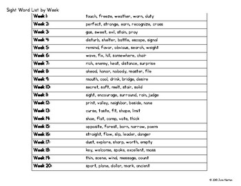 RtI: Sight Word Writing Practice Book 6