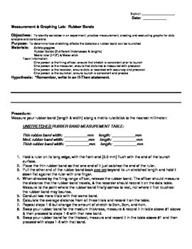 Rubber Band Lab - Scientific Method Practice, Technical Writing Component