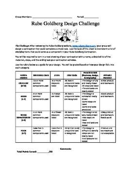 Rube Goldberg Design Challenge - Simple Machines