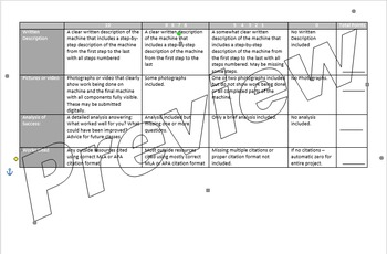 Rube Goldberg Project PowerPoint and Grading Rubric