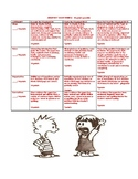 Rubric - Argument Essay