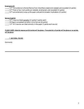 Rubric- Argument Paper