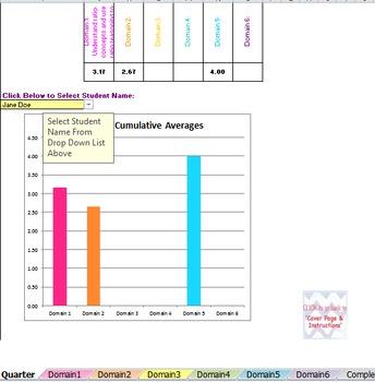 Standards Based Interactive Grade Book