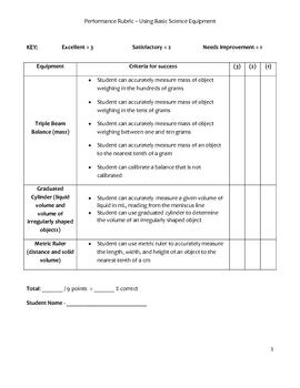 Rubric - Basic Science Equipment Skills
