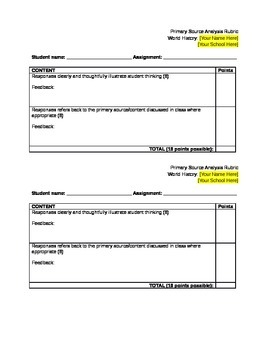 Rubric - Bellringer and Exit Slips
