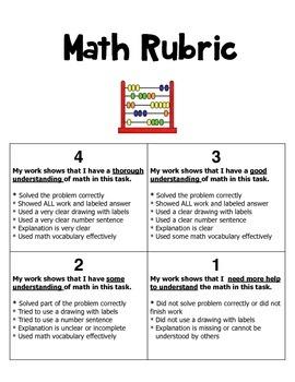 Rubric Bundle