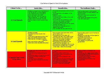 Rubric/Checklist For Public Speaking With Children