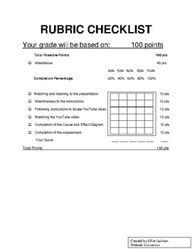 Rubric Checklist For Watching Presentations and Videos