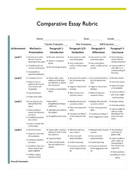 Rubric Collection