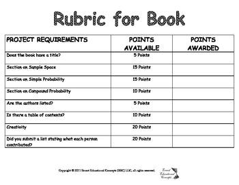 Rubric Create a Probabilty Book
