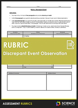 Rubric - Discrepant Event Observation (Single Point)