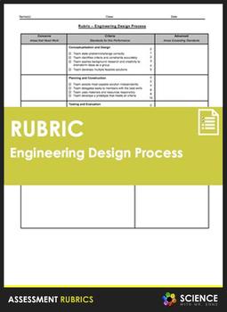 Engineering Design Rubric Worksheets Teachers Pay Teachers