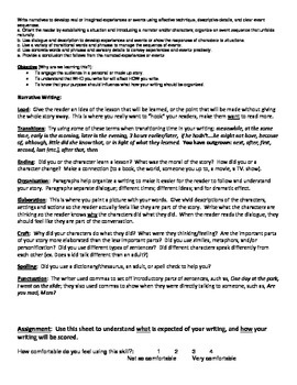 Rubric Explanation for Students Narrative Writings