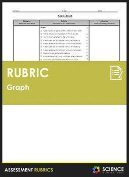 Rubric - Graph (Single Point)