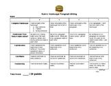 Rubric: Hamburger Paragraph Writing