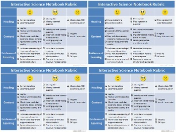 Rubric - Interactive Science Notebook