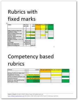 Automated Analytic Rubric software: automatically calculate the total, % & grade