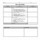 Rubric - Oral Presentation (Single Point)