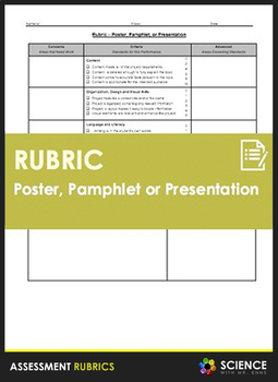 Rubric - Poster, Pamphlet or Presentation (Single Point)